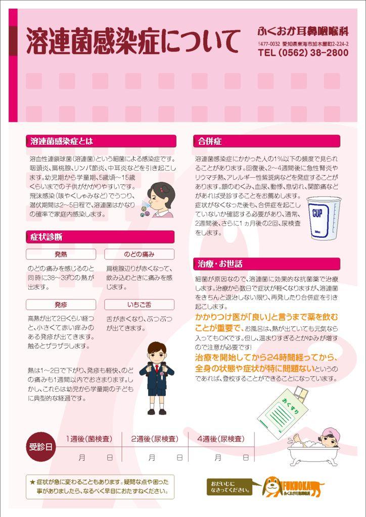 溶連菌感染症について