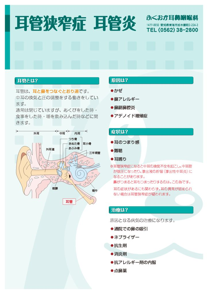 耳管狭窄症、耳管炎